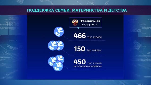 Первые семьи Ямала уже воспользовались региональным маткапиталом в500 тысяч рублей