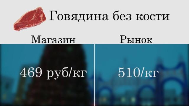 Росстат подсчитал, восколько россиянам обойдётся новогодний стол