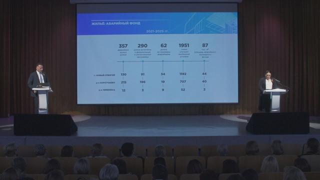 Глава города скомандой представил отчёт оработе в2020 году иобозначил планы
